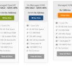 MilesWeb VPS Hosting Review – Top VPS Hosting Provider in India